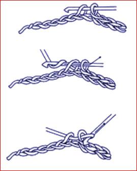 Conheca os Principais Pontos de Croche 2